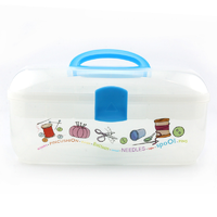 SEWING BOX - KRAFTY SAVERS - BLUE TRIM